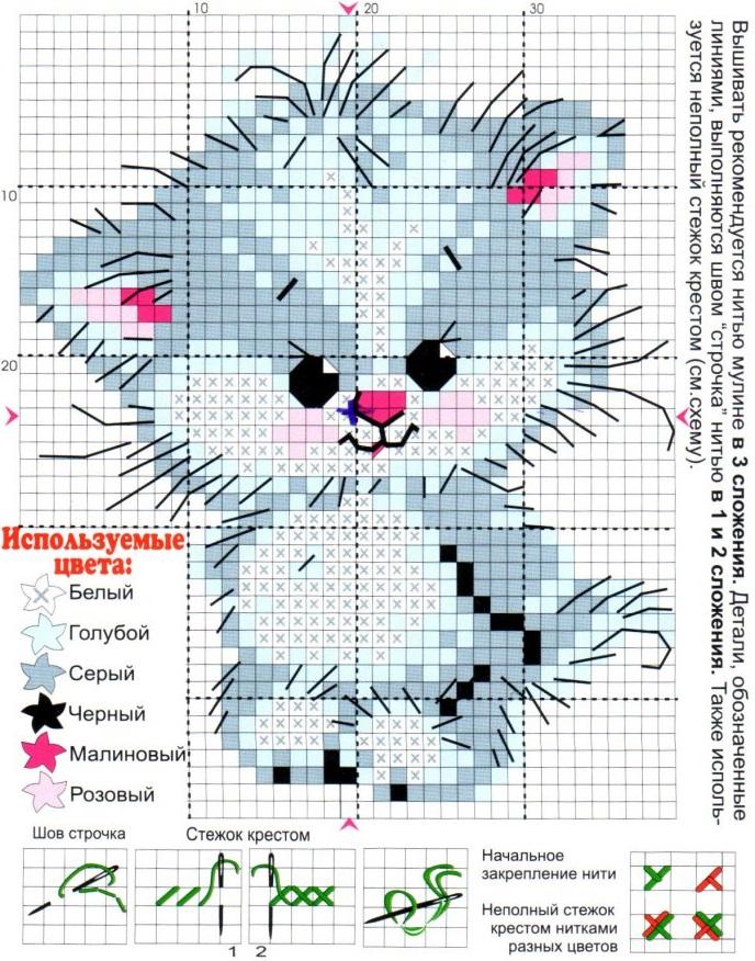 В чем рисовать схемы для вышивания