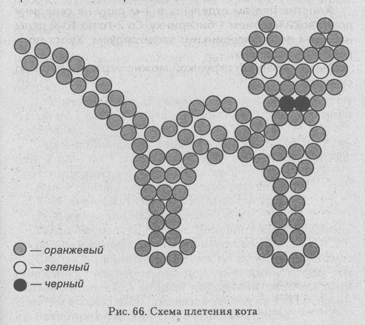 Схема плетение котиков из бисера
