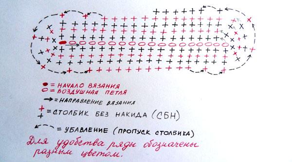 Схема вязания глаз.