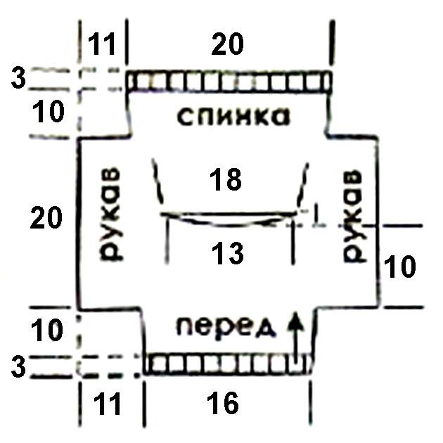 Схема одежды для сфинкса