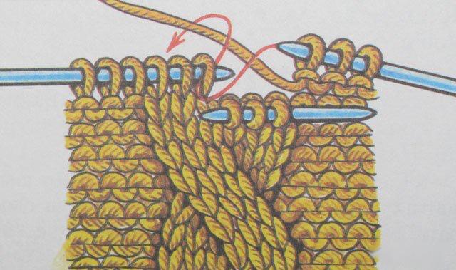 Вязание спицами описание узора ежики