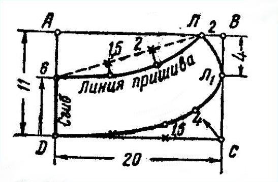 Верхняя линия воротника