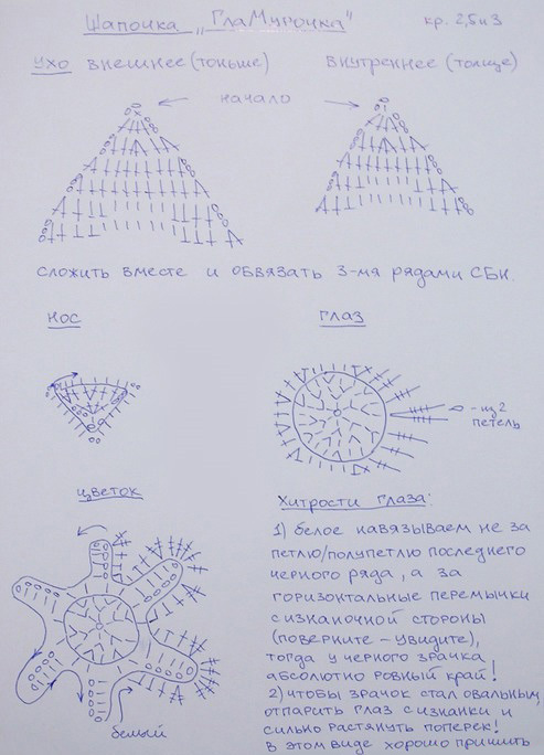 Завязки на шапку схема